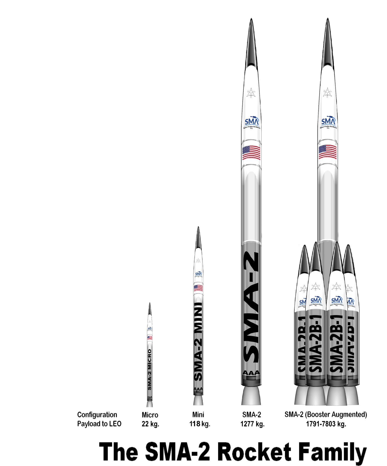 SMA-2 rocket family